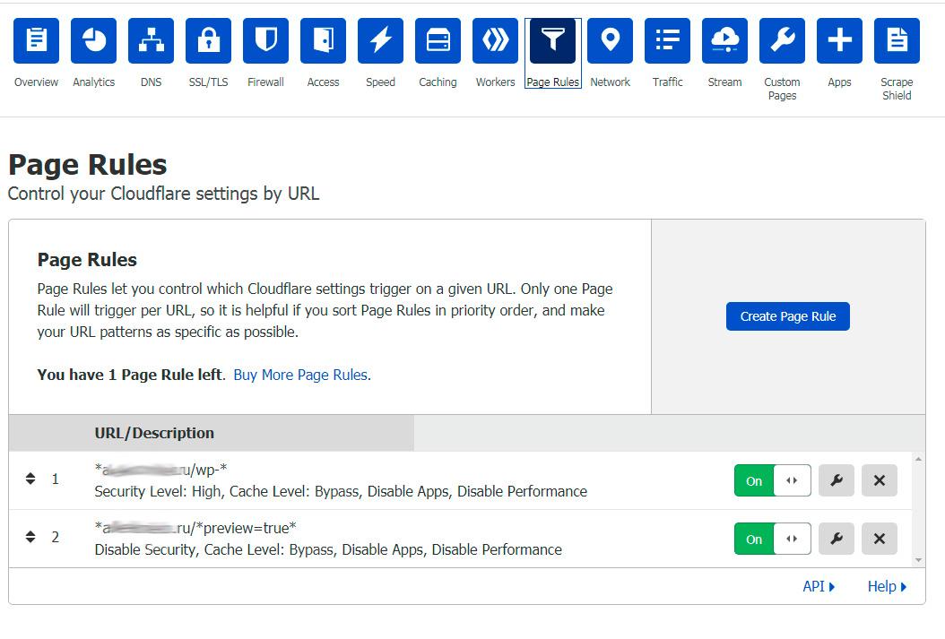 Какие правила Page Rules настраивать?