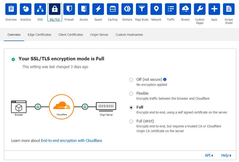 Cloudflare настройка режима SSL